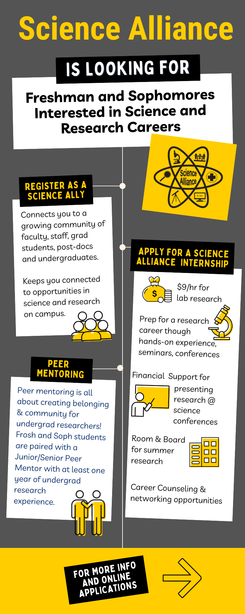 Science Alliance Infographic
